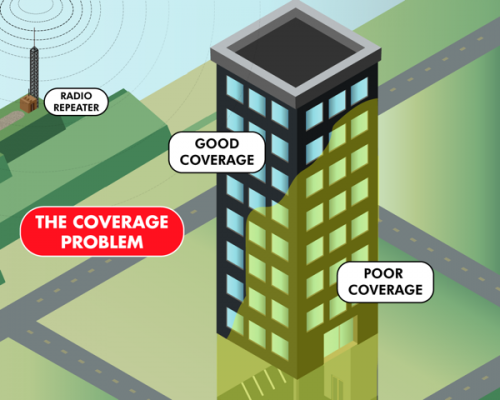what-is-a-bda-coverage-problem